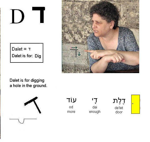 ד for English Speakers
