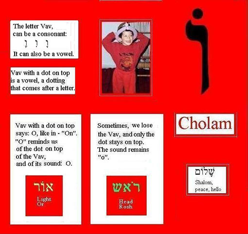 Cholam for English Speakers