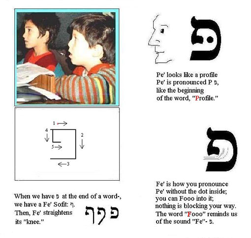 פ for English Speakers