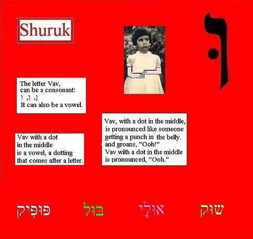 shuruk for English Speakers